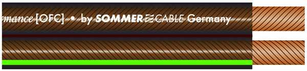Sommer Cable Orbit 2x4,0 mm² Lautsprecherkabel -m-
