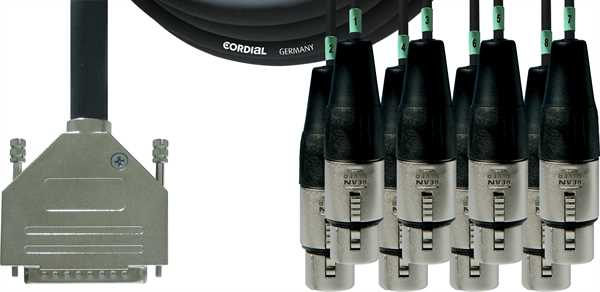 Cordial CFD 1,5 DFT Multicore analog 8Ch 1,5m SubD25/XLRf - Neutrik RE
